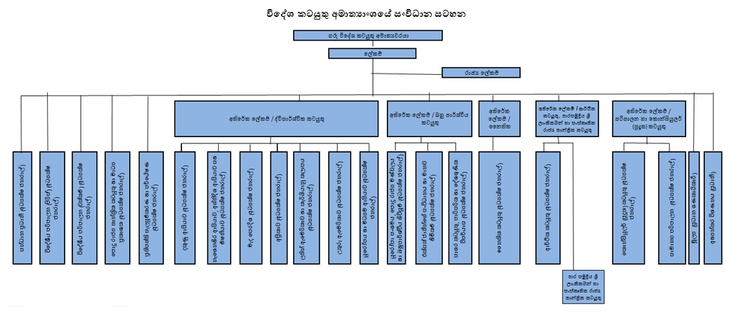 organogram3